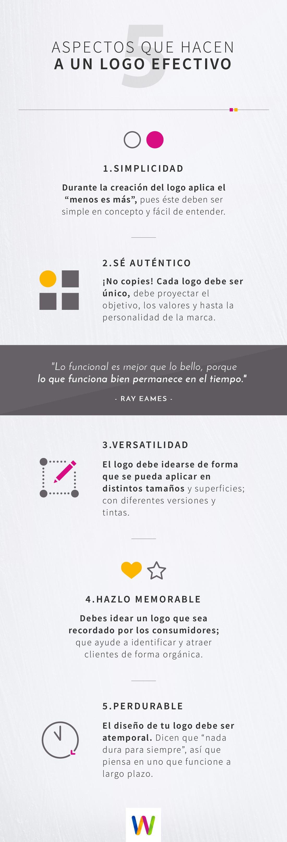 5 aspectos para un logo efectivo-Articulo Abril