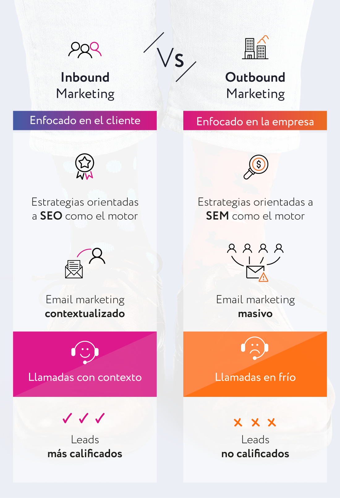 Blog Infografía-Inbound Marketing vs Outbound Marketing